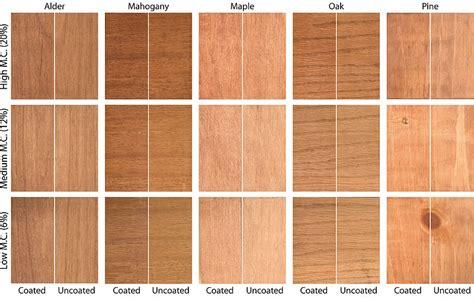 woodwork designs comparison chart woodwork projects plans
