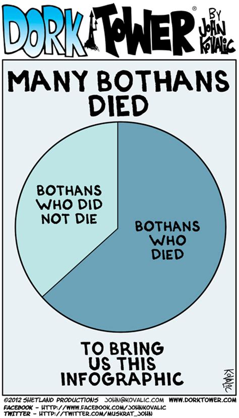 Many Bothans Died Meme - august 2012 archives wired