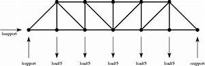 And Consider The Force Diagram For J5