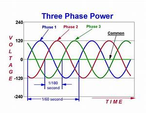 3 Phase Power Questions - Page 6