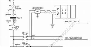 Rangkaian Kontrol Sistem Plc