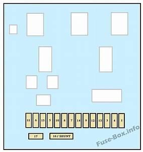 Fuse Box Diagram  U0026gt  Peugeot Expert Vu  2007