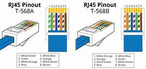 Rj45 Crossover Cable Diagram