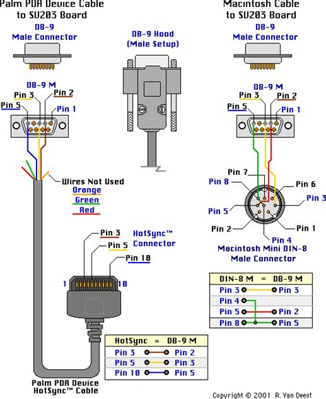 Wiring Color Code Solutions