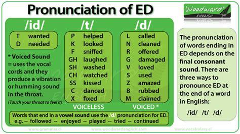 Ed Pronunciation In English  Woodward English