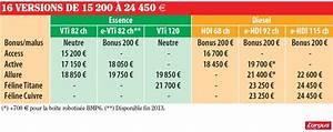 Peugeot 2008 2017 Prix : renault captur peugeot 2008 la guerre des tarifs l 39 argus ~ Accommodationitalianriviera.info Avis de Voitures