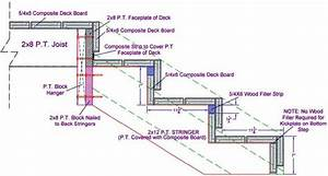 Exterior deck low maintenance riser stairs construction