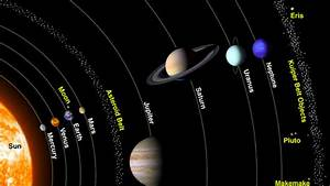 Pluto Is Once Again Ninth Largest Body To Orbit Sun  You
