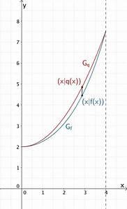 Abstand Punkte Berechnen : die besten 25 abstand zweier punkte ideen auf pinterest mathematische praxisstandards ~ Themetempest.com Abrechnung