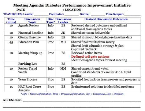 mission improvement performance improvement tip