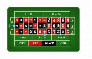 Roulette Betting and Odds - Big Fish Blog