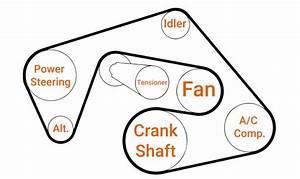 Xterra Drive Belt Diagram