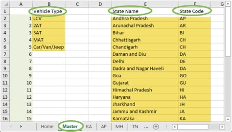 Help- Analysis Of Vehicle Registration No. Plate Survey