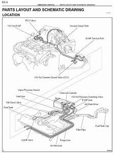 Toyotum Highlander Engine Diagram