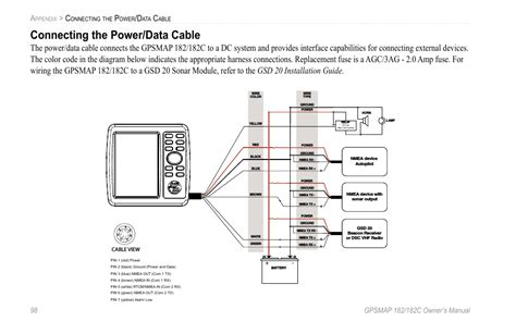 Garmin 2010c Wiring Diagram by Connecting The Power Data Cable Garmin Gpsmap 182c User