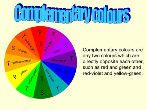 what are the complementary colors complementary colours