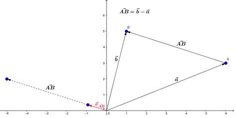 einheitsvektor laenge von vektoren  kurse