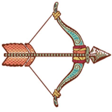 Tula rashi match making