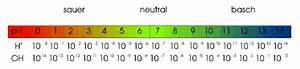 Ph Wert Berechnen Aufgaben Mit Lösungen : perau gymnasium fachgruppe chemie sch lerversuche zum ph wert 2002 7b ~ Themetempest.com Abrechnung