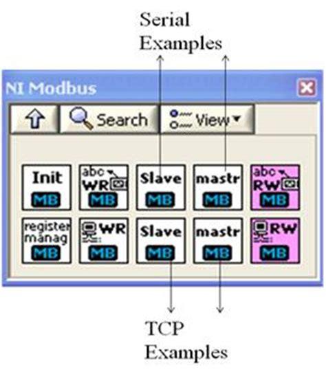 Labview modbus library download | rietecutha