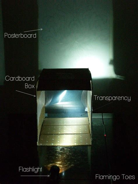homemade projectors images  pinterest