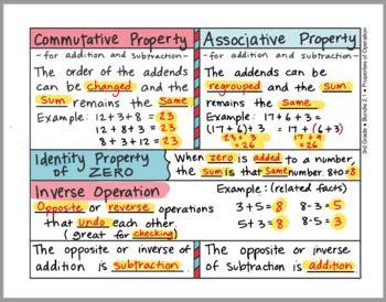 Properties Of Operations Foldable 3rd Grade Math Doodles Tek 34a Cc 3oad9