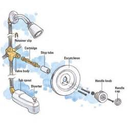 american standard kitchen faucets repair delta faucet schematic get free image about wiring diagram
