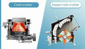 Impact Rock Crusher Manufactured In China For Sale