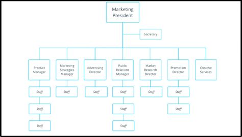 org chart template word free organizational chart template word excel