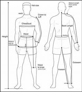 Male Body Measurements Guide