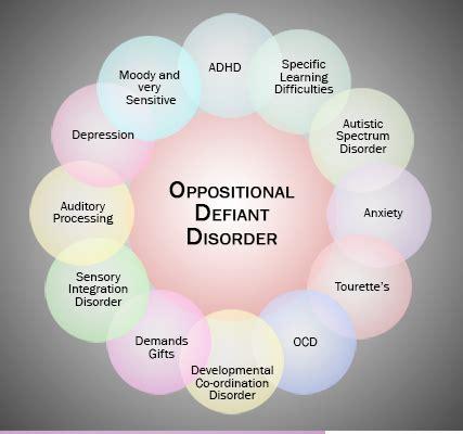 oppositional defiant disorder oppositional defiant