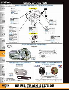 30 Harley Davidson Sportster Parts Diagram