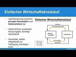 Gewinnmaximierung Berechnen : marktformen monopol oligopol polypol definition ~ Themetempest.com Abrechnung