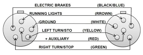 How Wire Lights Trailer Wiring Diagrams
