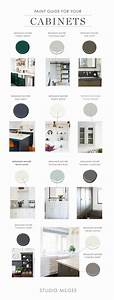 update kitchen cabinets 1012