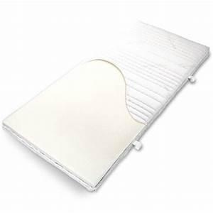 Matratzen Für über 130 Kg : alles ber matratzen september 2012 ~ Buech-reservation.com Haus und Dekorationen