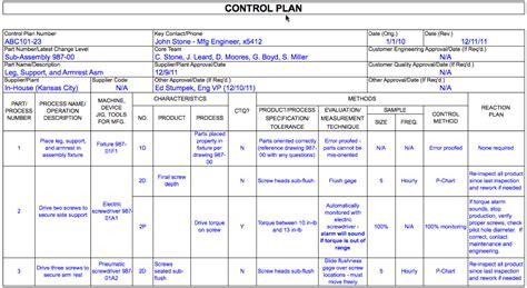 control plan   column descriptions dmaictoolscom