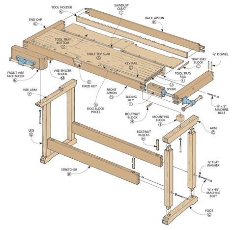 maple workbench woodworking project woodsmith plans