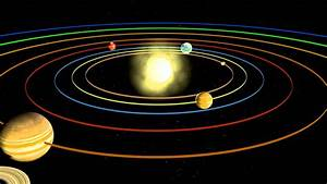 Solar System Video - YouTube