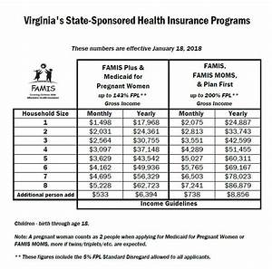 Medicaid Eligibility Income Chart 2018 Virginia Health Care Foundation Income Guidelines