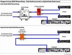 Dish Network Dph Pro Hybrid Eastern Arc Twin Lnb  Es201700