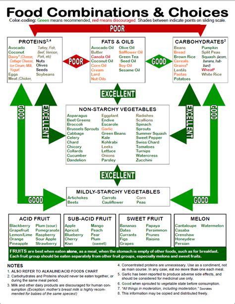 door refrigerator sale food combining chart free abhealthshop
