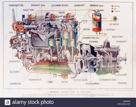 Motor Manual Colour Diagram How The Engine