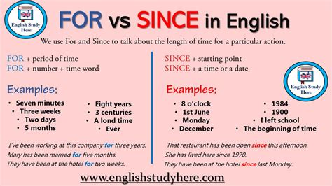 For Vs Since In English  English Study Here