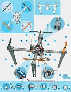 Dji Phantom 4 Parts Diagram
