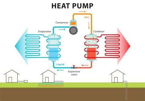 heat pump system   vector art stock