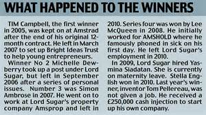 You're sued! Apprentice winner turns on Lord Sugar in ...
