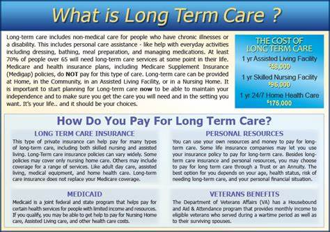 Term Care Is Best Expensive adult living facility programs and activities