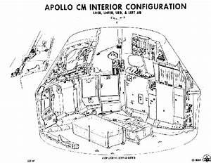 Apollo Diagrams