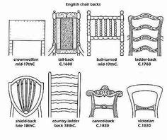 types of chair backs 1000 images about home design glossary on